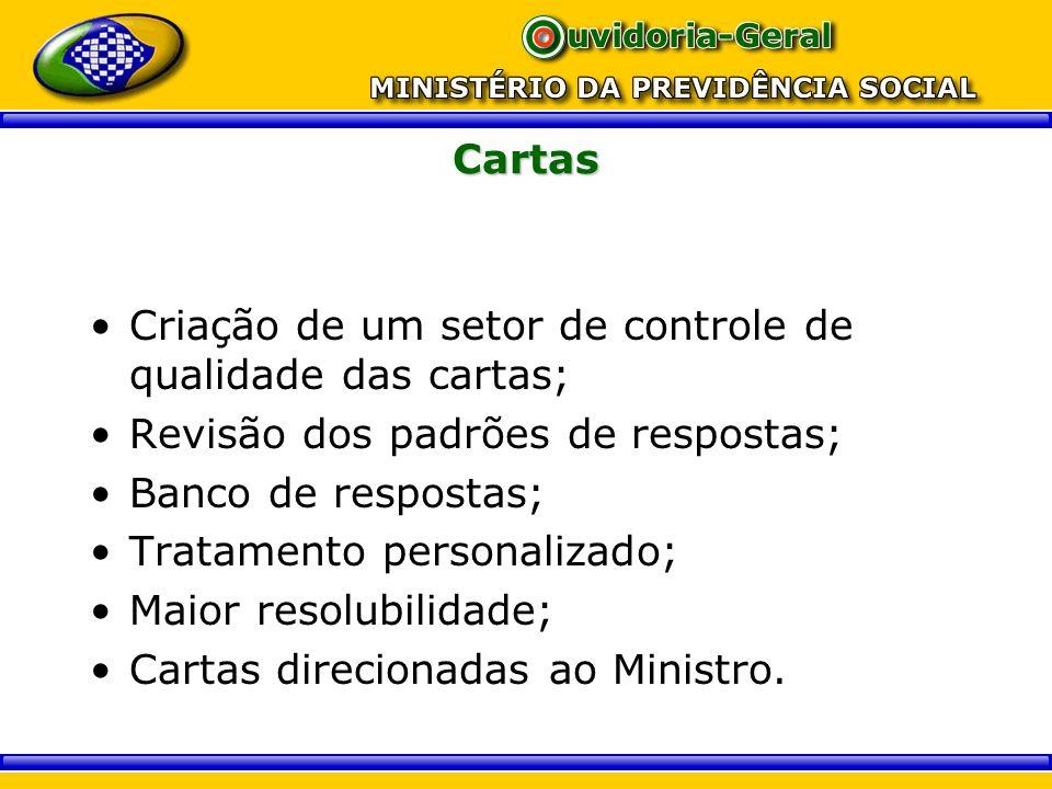Cartas Criação de um setor de controle de qualidade das cartas; Revisão dos padrões de respostas; Banco de respostas;