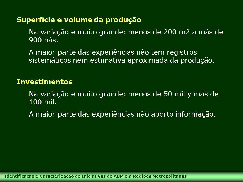 Superfície e volume da produção