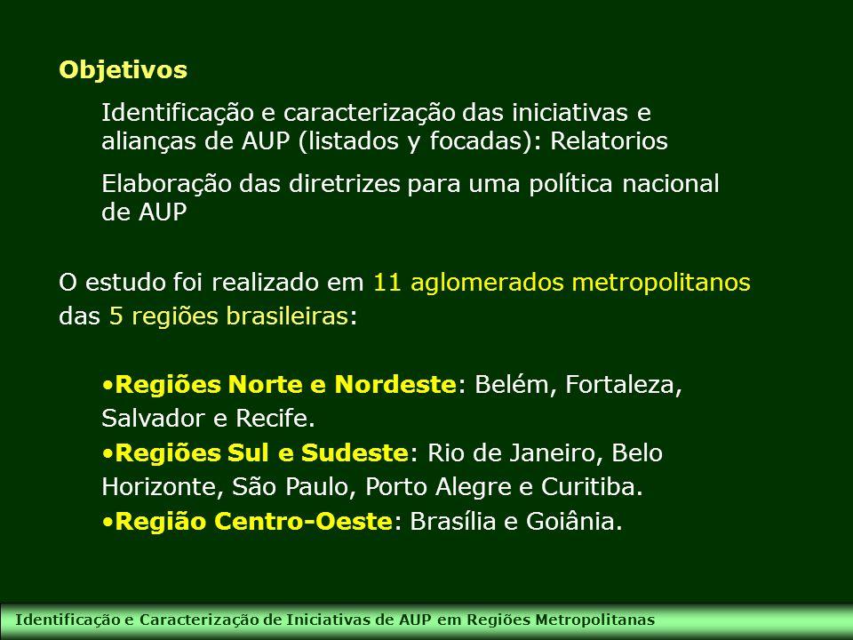 Elaboração das diretrizes para uma política nacional de AUP