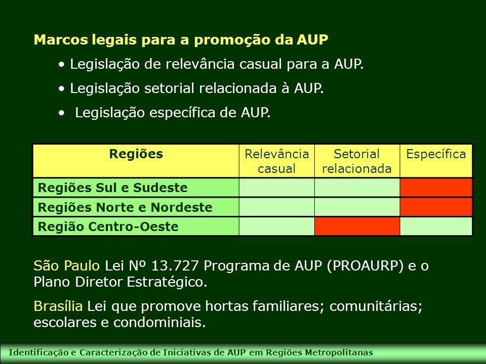 Marcos legais para a promoção da AUP