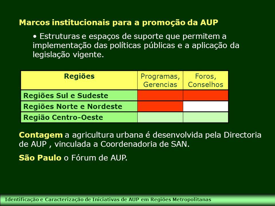 Marcos institucionais para a promoção da AUP