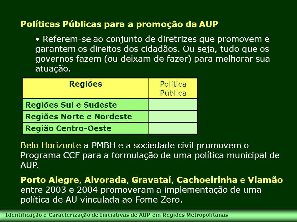 Políticas Públicas para a promoção da AUP