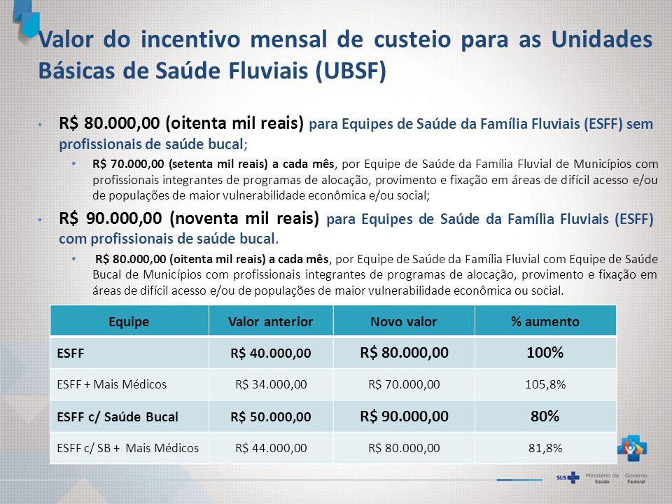 Valor do incentivo mensal de custeio para as Unidades Básicas de Saúde Fluviais (UBSF)