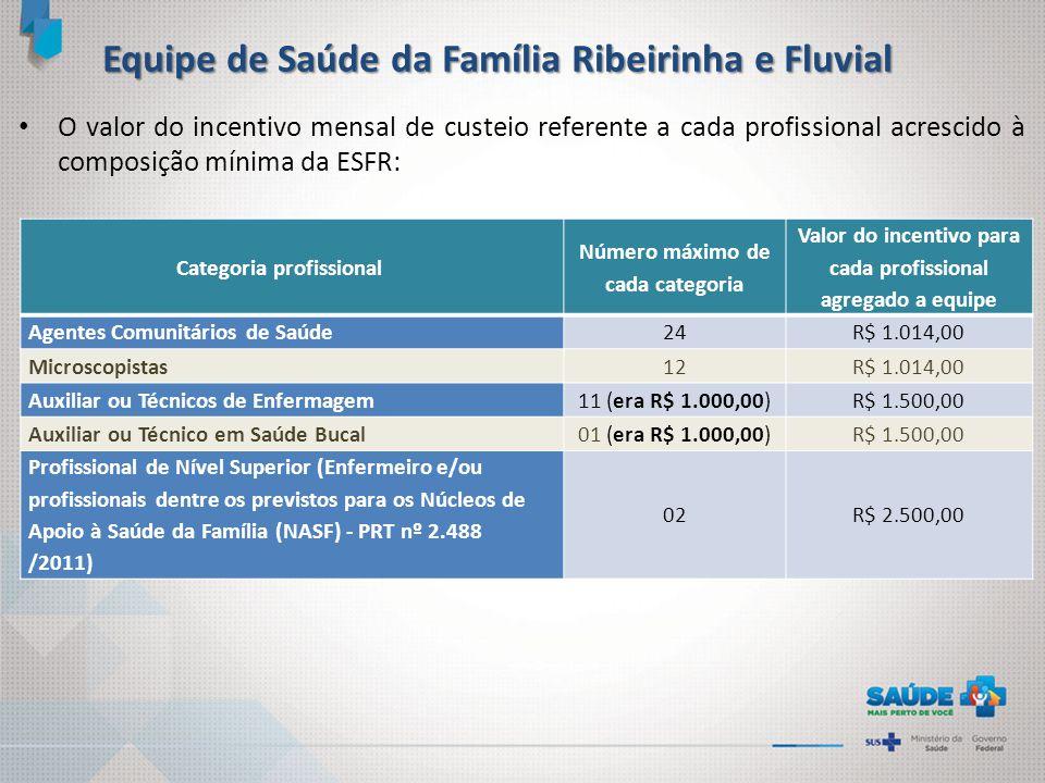 Equipe de Saúde da Família Ribeirinha e Fluvial