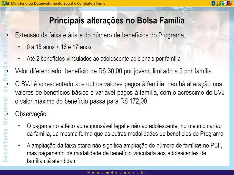Principais alterações no Bolsa Família