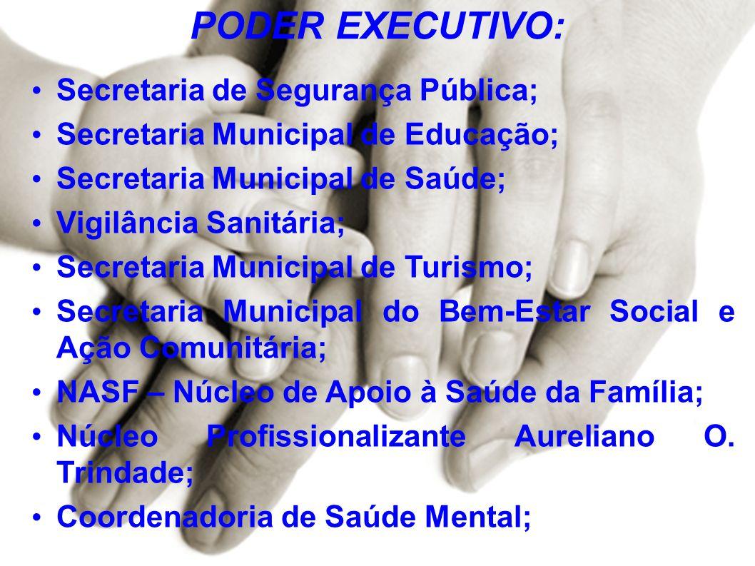 PODER EXECUTIVO: Secretaria de Segurança Pública;