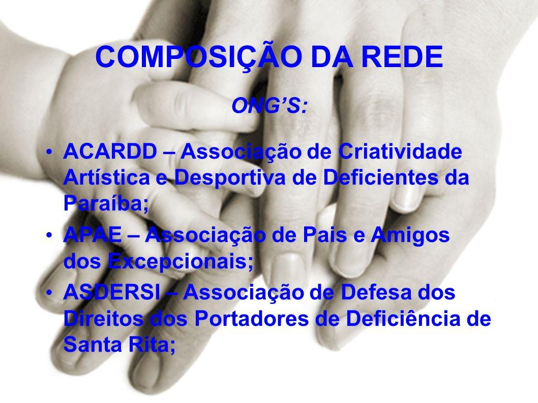 COMPOSIÇÃO DA REDE ONG'S: