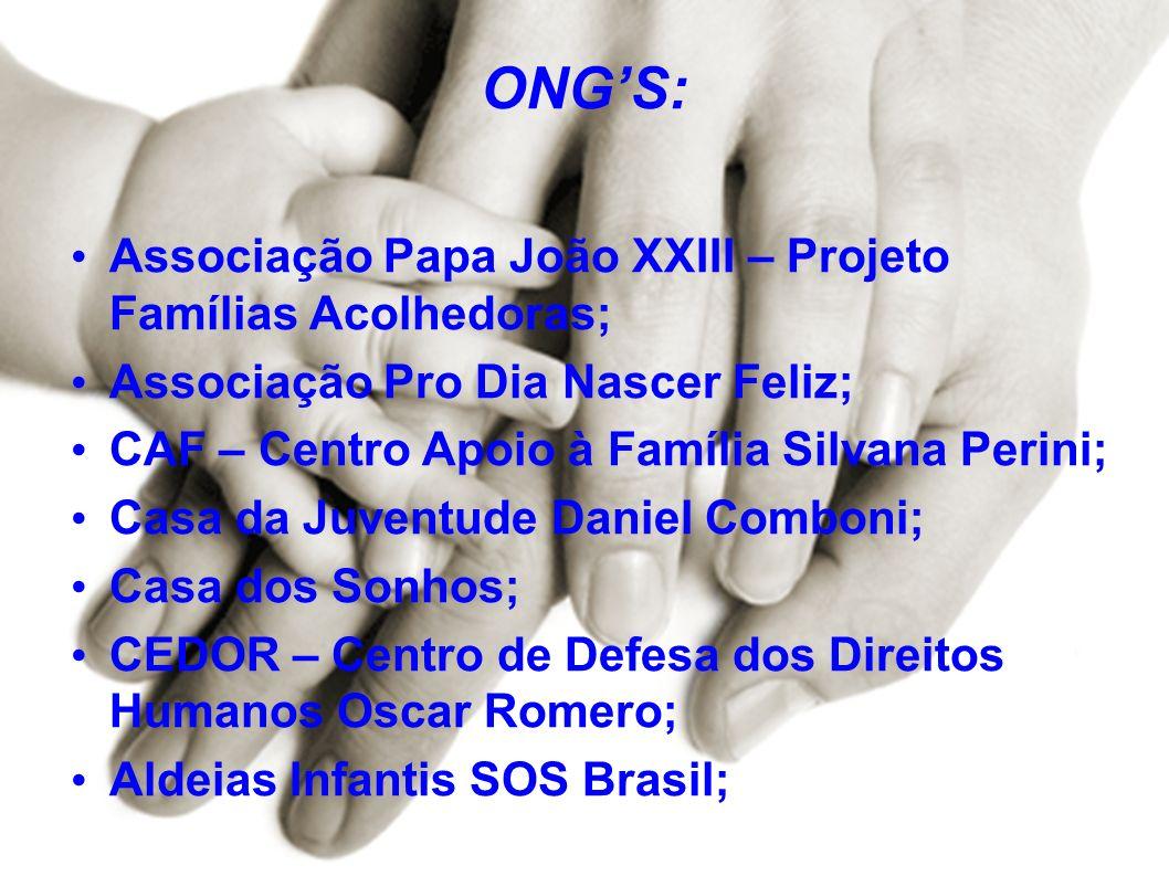 ONG'S: Associação Papa João XXIII – Projeto Famílias Acolhedoras;