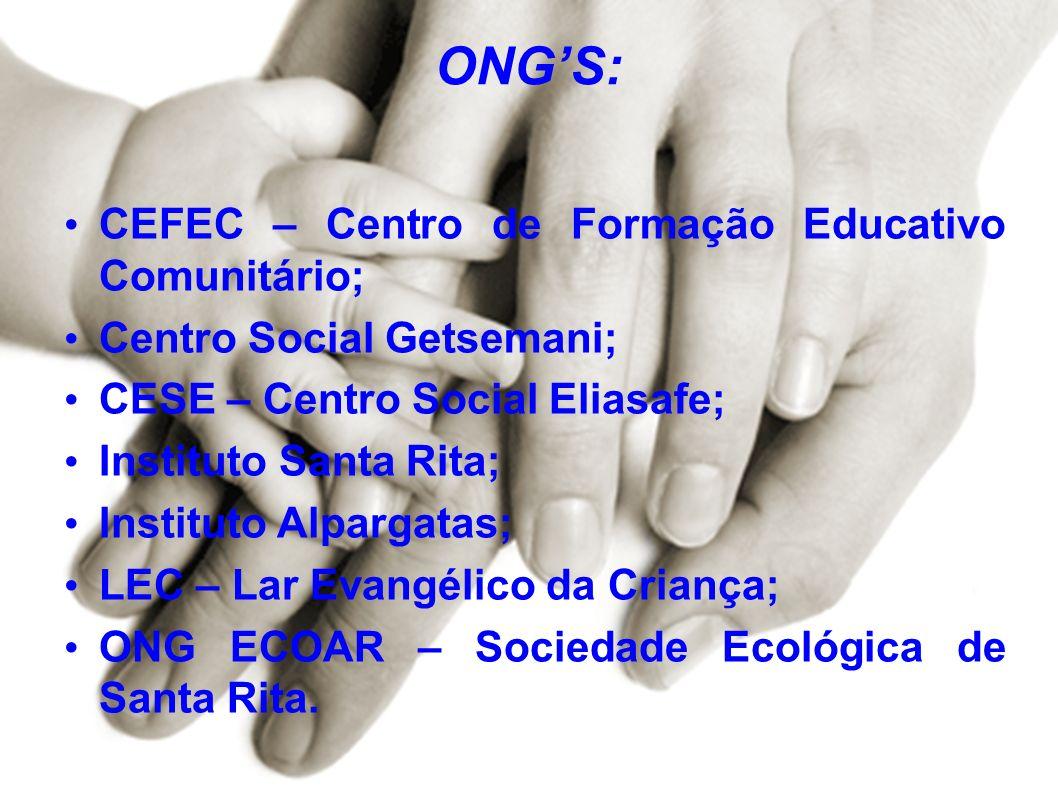 ONG'S: CEFEC – Centro de Formação Educativo Comunitário;