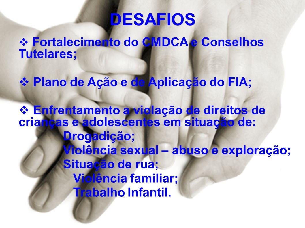 DESAFIOS Plano de Ação e de Aplicação do FIA;