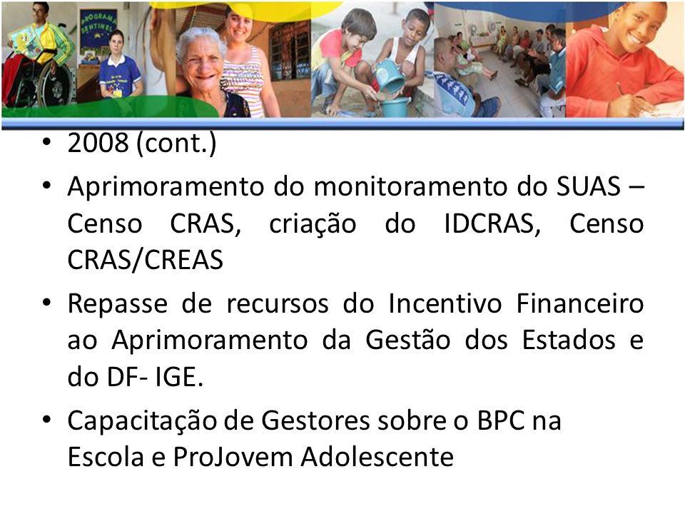2008 (cont.) Aprimoramento do monitoramento do SUAS – Censo CRAS, criação do IDCRAS, Censo CRAS/CREAS.