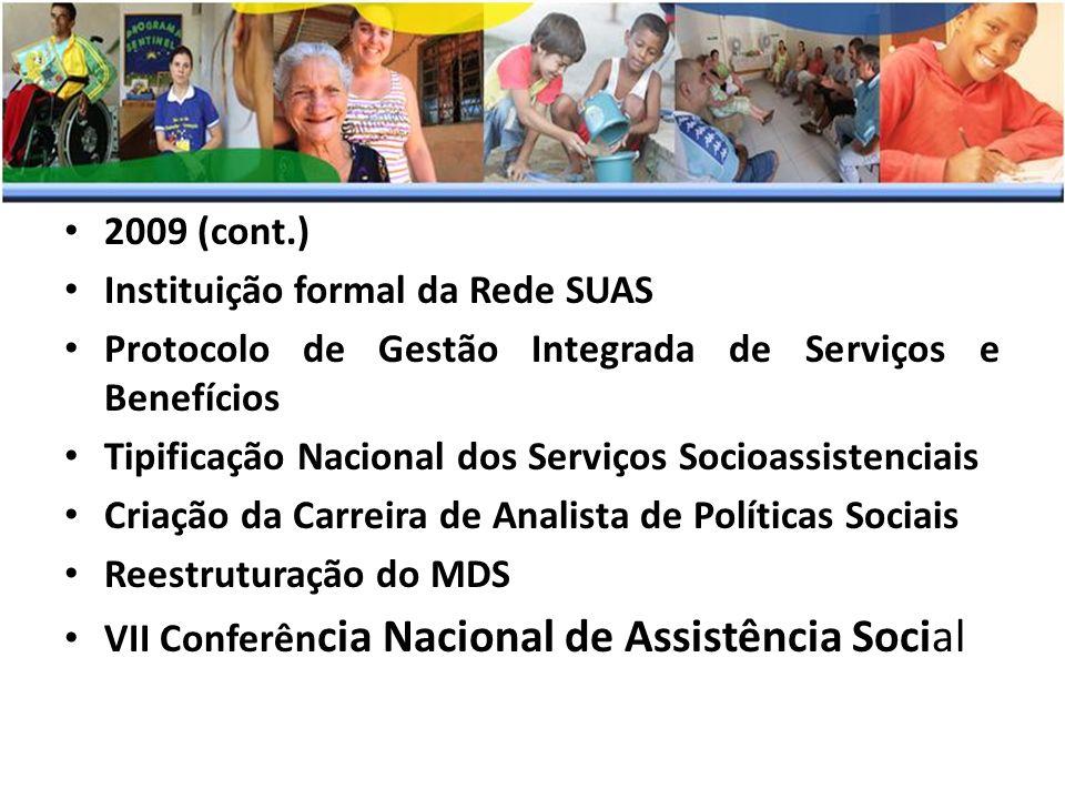 2009 (cont.) Instituição formal da Rede SUAS. Protocolo de Gestão Integrada de Serviços e Benefícios.