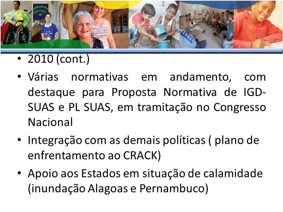 2010 (cont.) Várias normativas em andamento, com destaque para Proposta Normativa de IGD-SUAS e PL SUAS, em tramitação no Congresso Nacional.