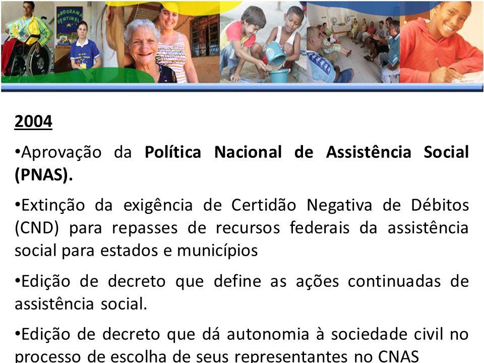 2004 Aprovação da Política Nacional de Assistência Social (PNAS).