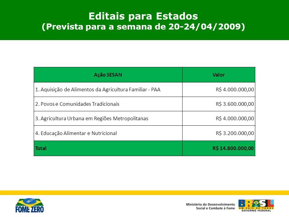 Editais para Estados (Prevista para a semana de 20-24/04/2009)