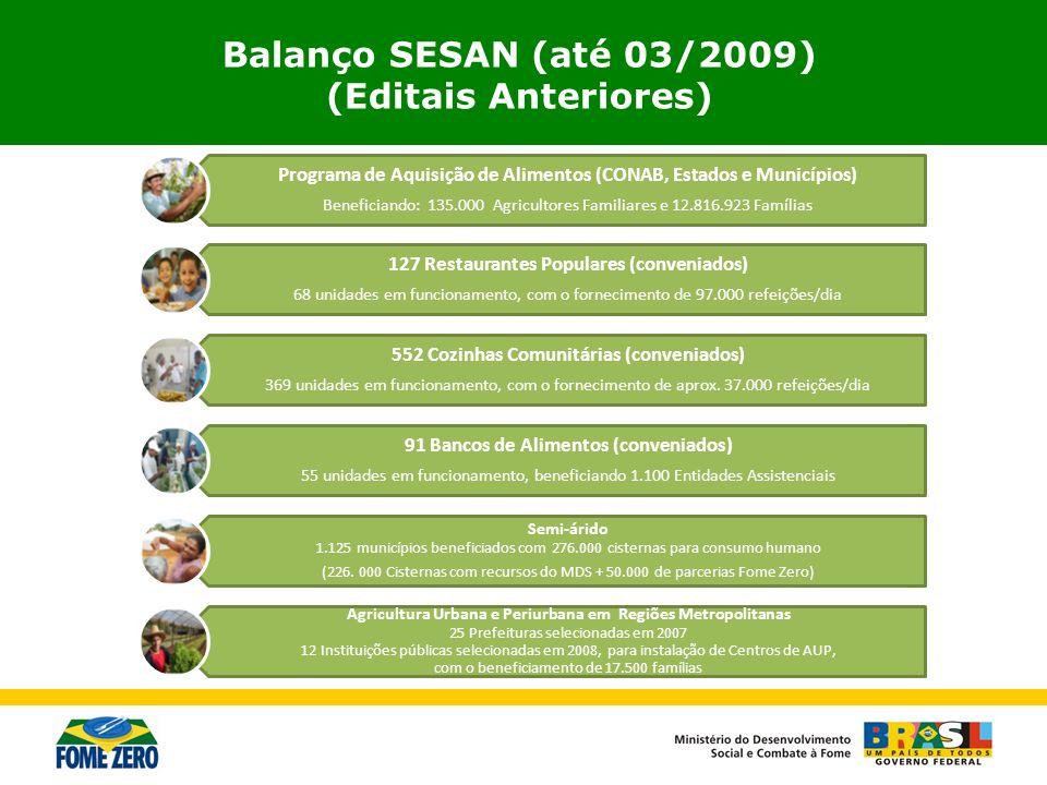 Balanço SESAN (até 03/2009) (Editais Anteriores)