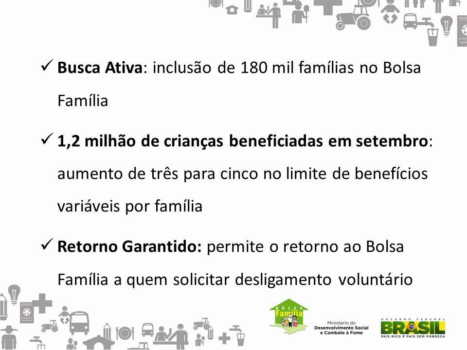 Busca Ativa: inclusão de 180 mil famílias no Bolsa Família