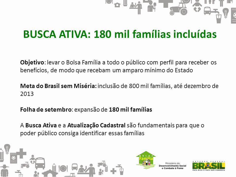 BUSCA ATIVA: 180 mil famílias incluídas