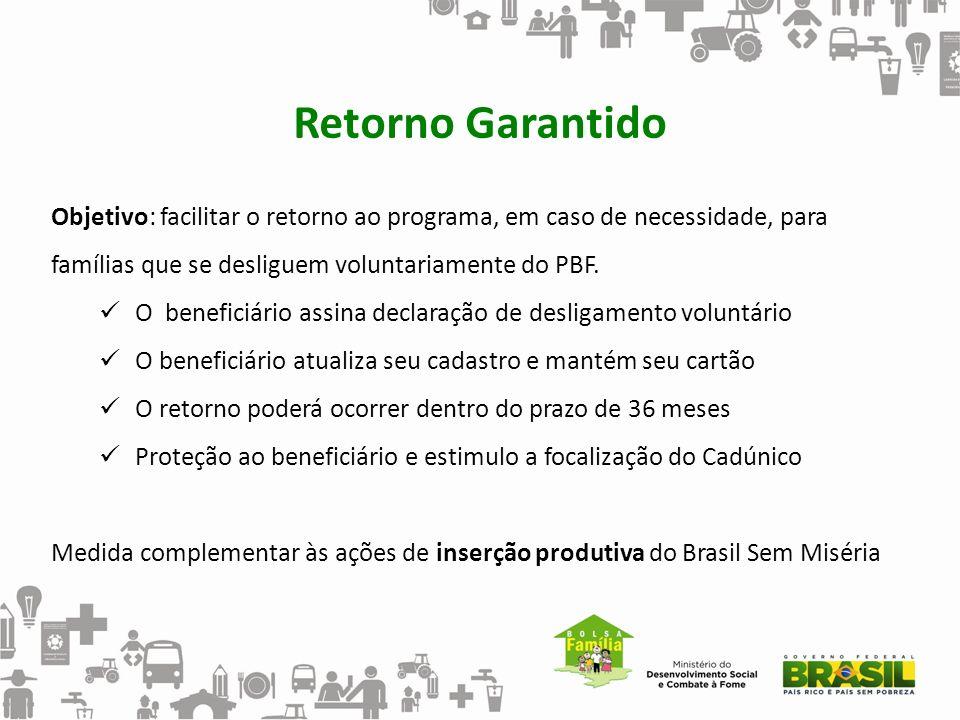 Retorno Garantido Objetivo: facilitar o retorno ao programa, em caso de necessidade, para famílias que se desliguem voluntariamente do PBF.