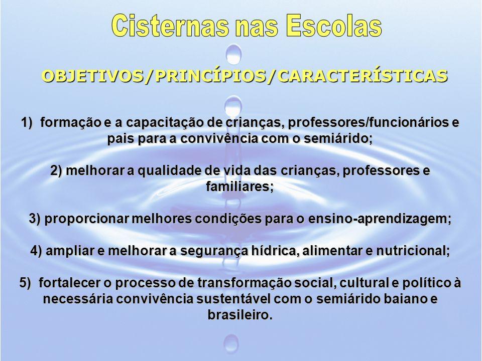 OBJETIVOS/PRINCÍPIOS/CARACTERÍSTICAS