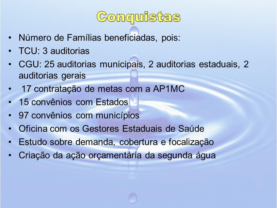 Conquistas Número de Famílias beneficiadas, pois: TCU: 3 auditorias