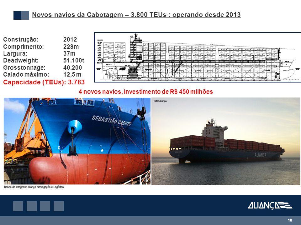 Novos navios da Cabotagem – 3.800 TEUs : operando desde 2013