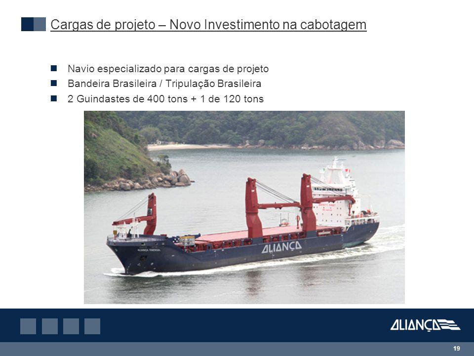 Cargas de projeto – Novo Investimento na cabotagem
