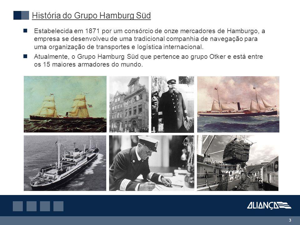 História do Grupo Hamburg Süd
