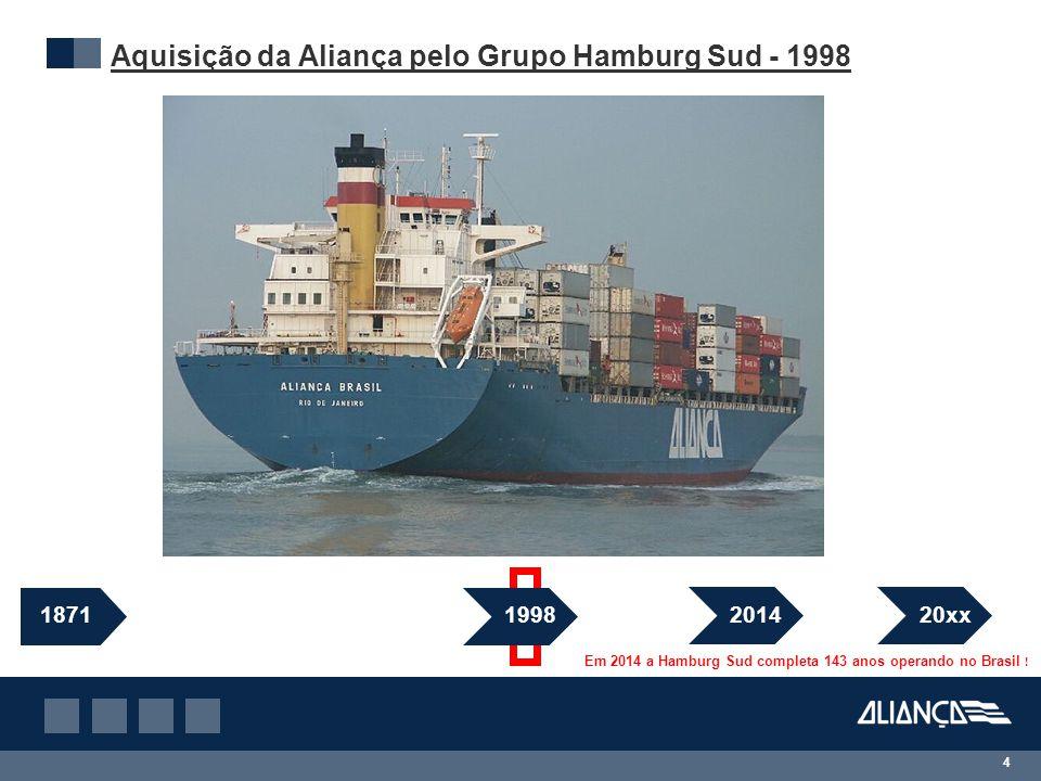 Aquisição da Aliança pelo Grupo Hamburg Sud - 1998