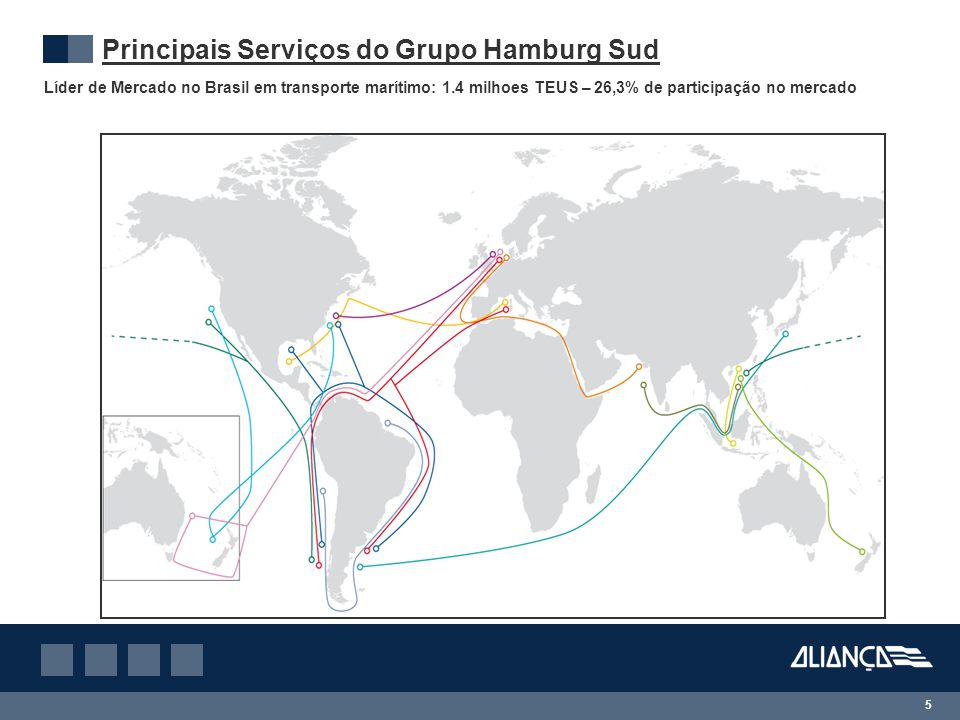 Principais Serviços do Grupo Hamburg Sud