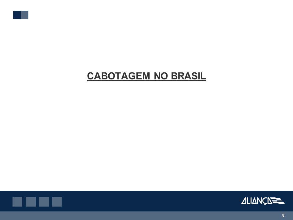 CABOTAGEM NO BRASIL
