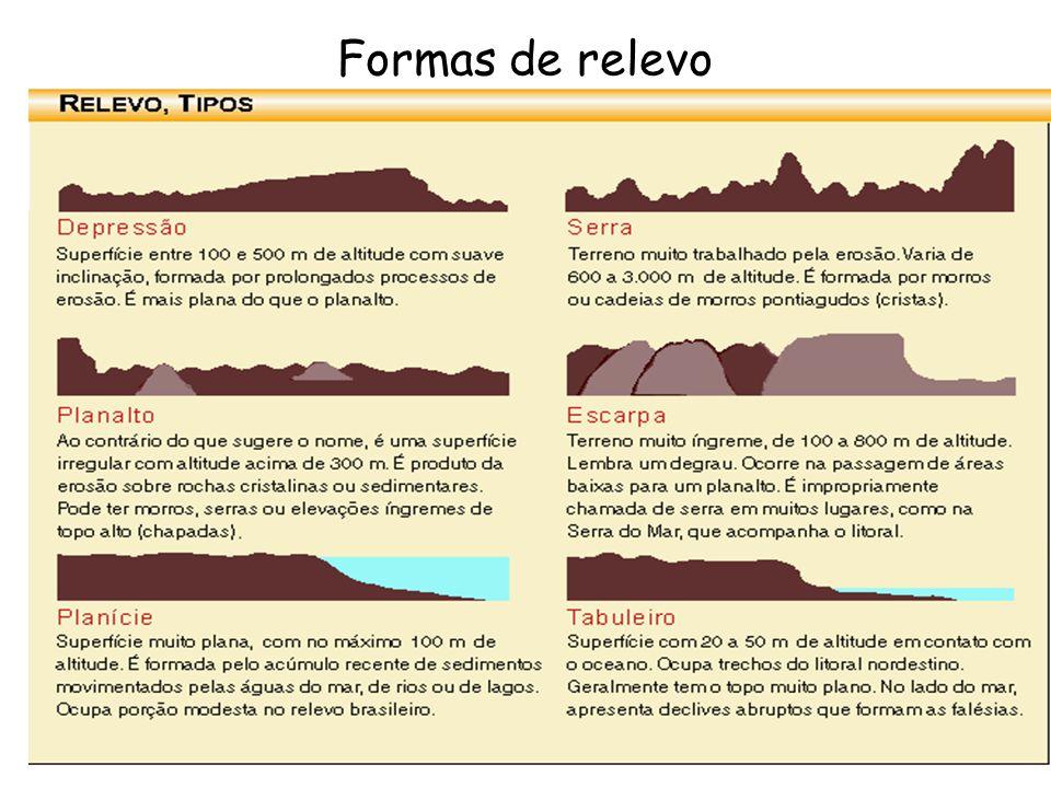 Formas de relevo