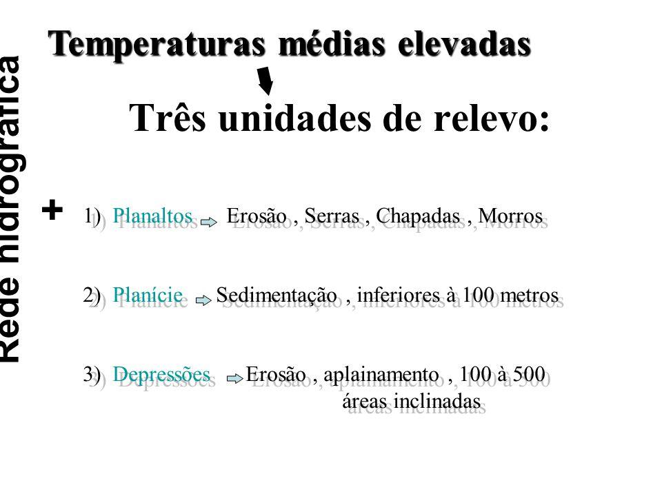 Temperaturas médias elevadas