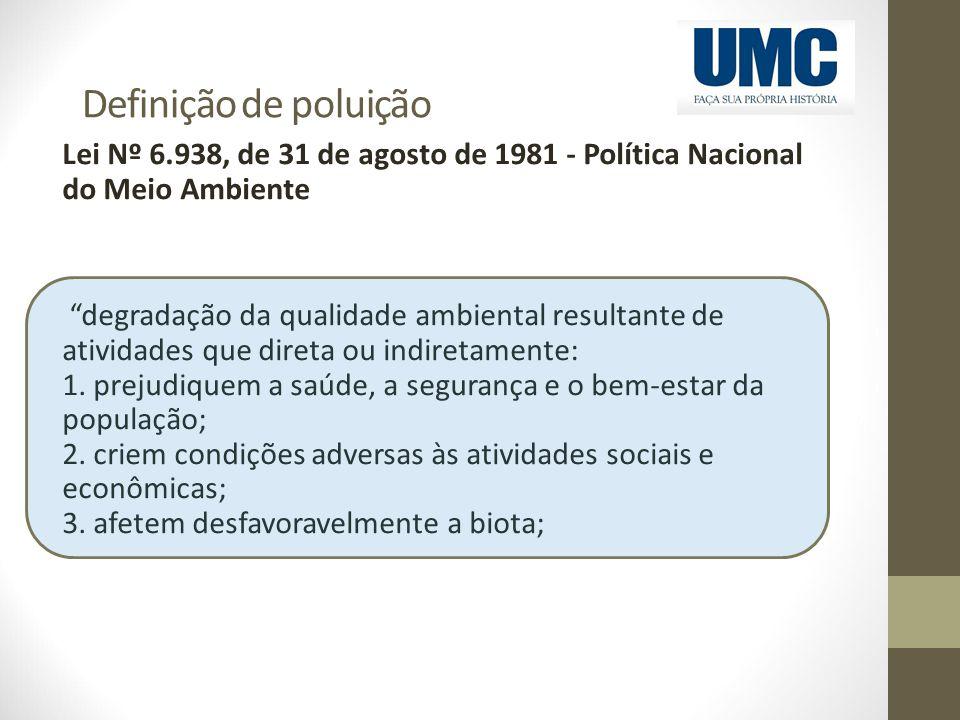 Definição de poluição Lei Nº 6.938, de 31 de agosto de 1981 - Política Nacional do Meio Ambiente.