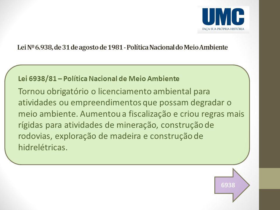 Lei Nº 6.938, de 31 de agosto de 1981 - Política Nacional do Meio Ambiente
