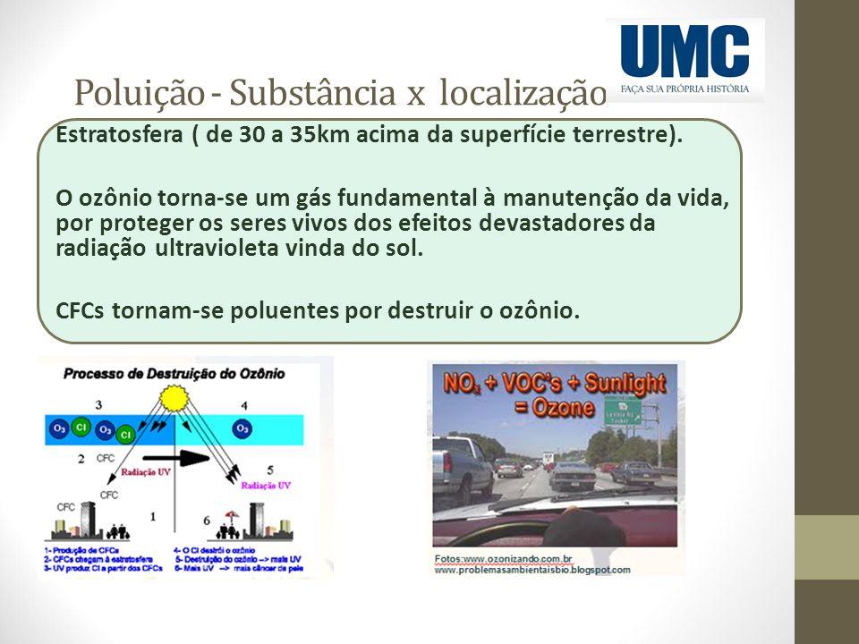 Poluição - Substância x localização