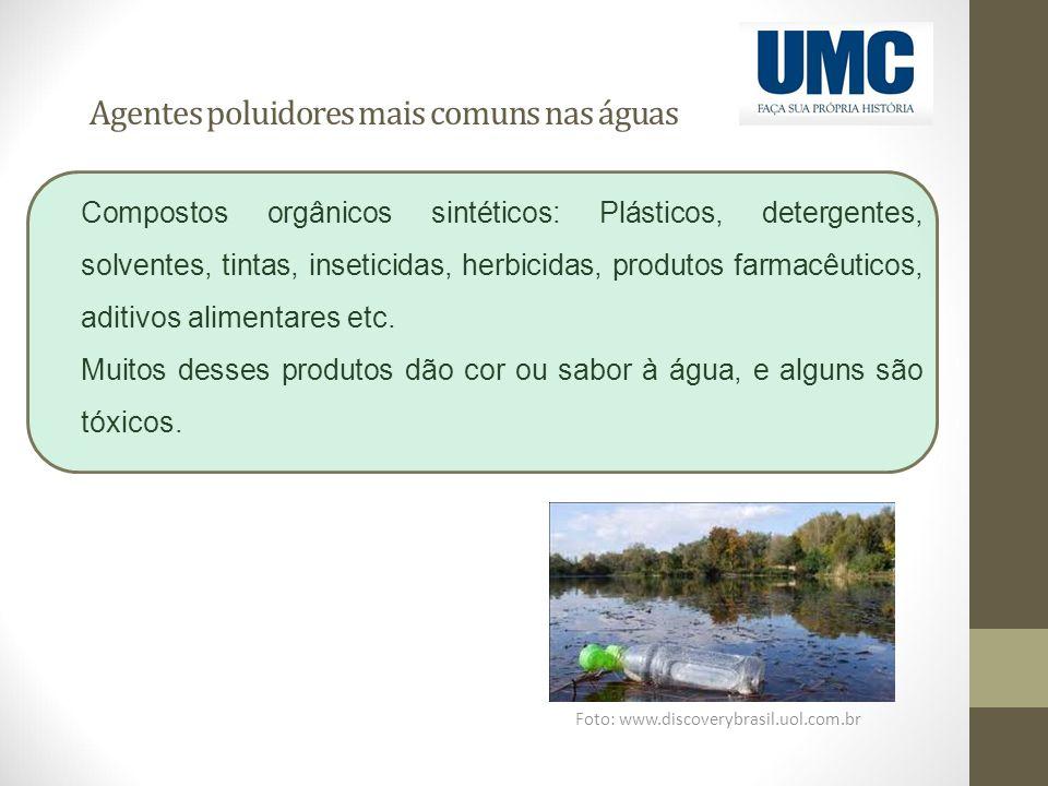 Agentes poluidores mais comuns nas águas