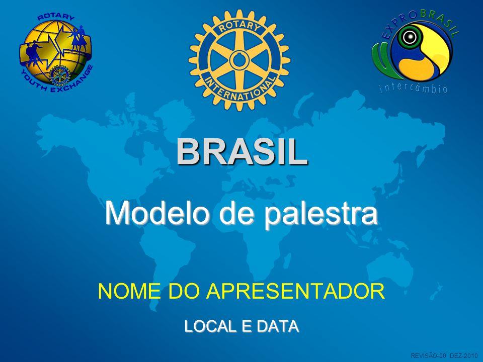 BRASIL Modelo de palestra NOME DO APRESENTADOR LOCAL E DATA