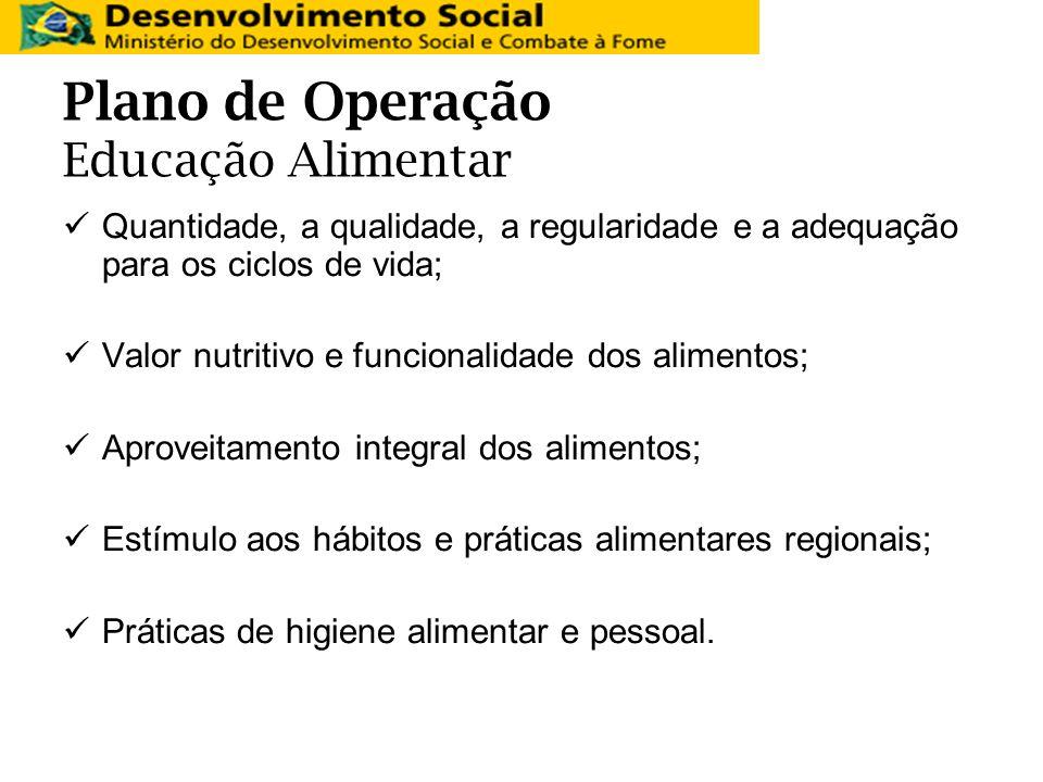 Plano de Operação Educação Alimentar