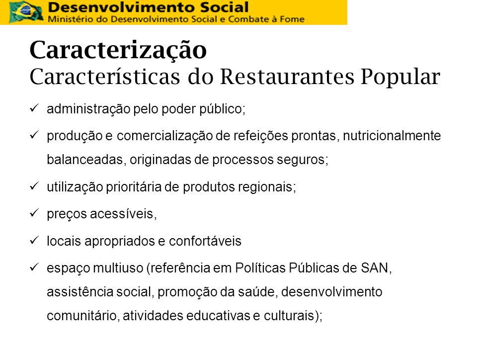 Caracterização Características do Restaurantes Popular