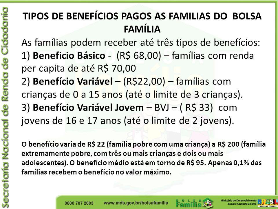 TIPOS DE BENEFÍCIOS PAGOS AS FAMILIAS DO BOLSA FAMÍLIA