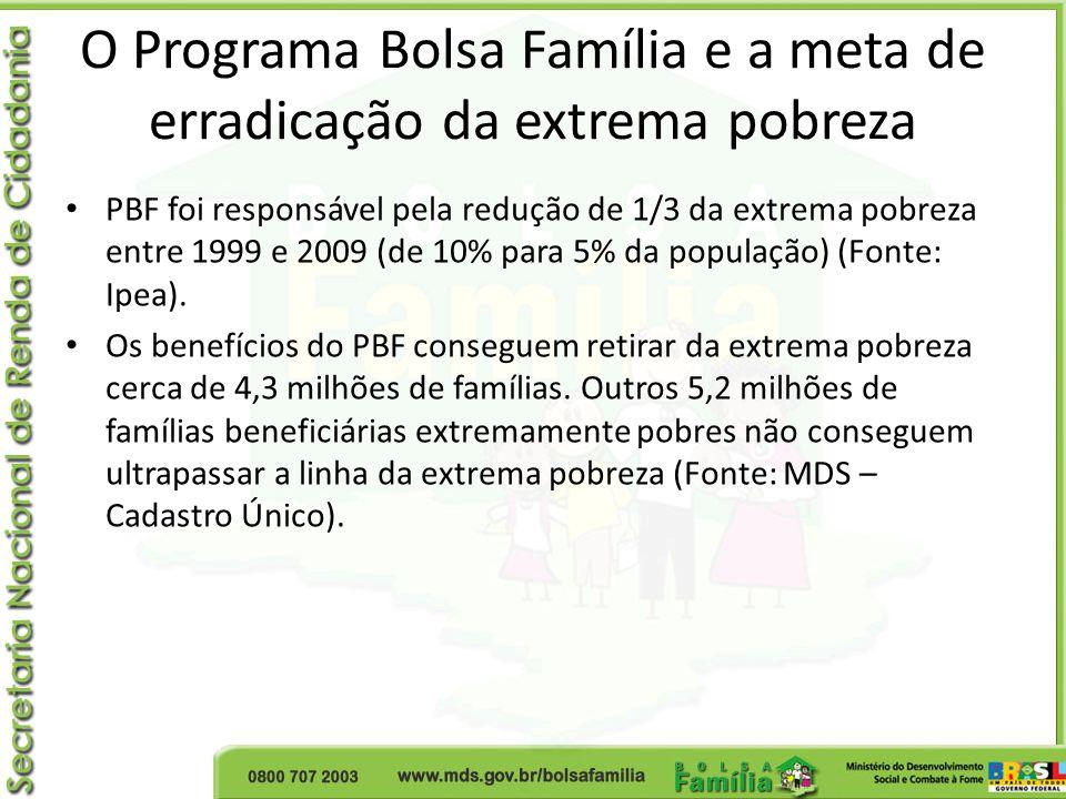 O Programa Bolsa Família e a meta de erradicação da extrema pobreza