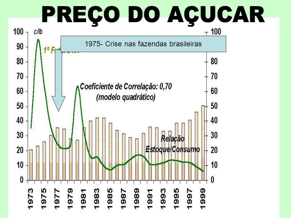 1975- Crise nas fazendas brasileiras