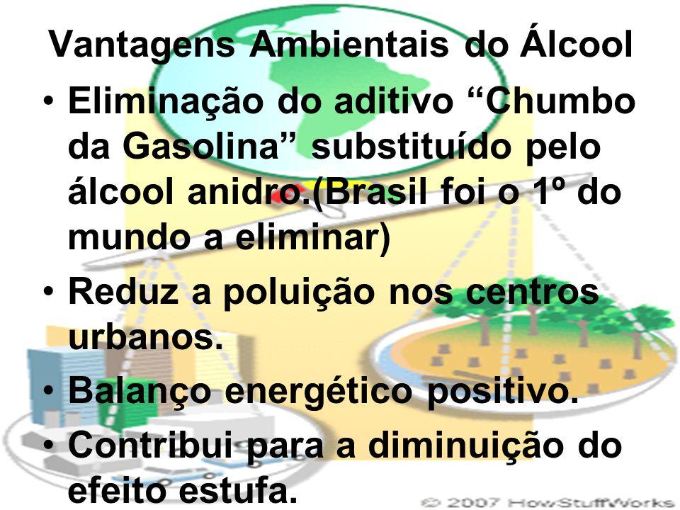 Vantagens Ambientais do Álcool