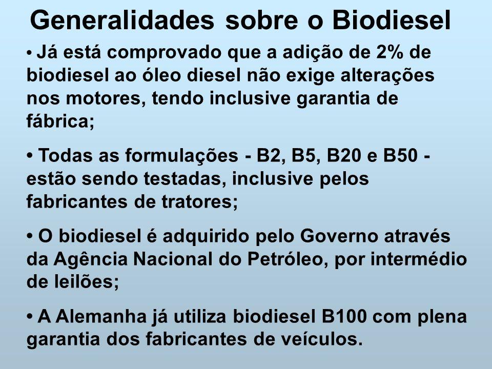Generalidades sobre o Biodiesel