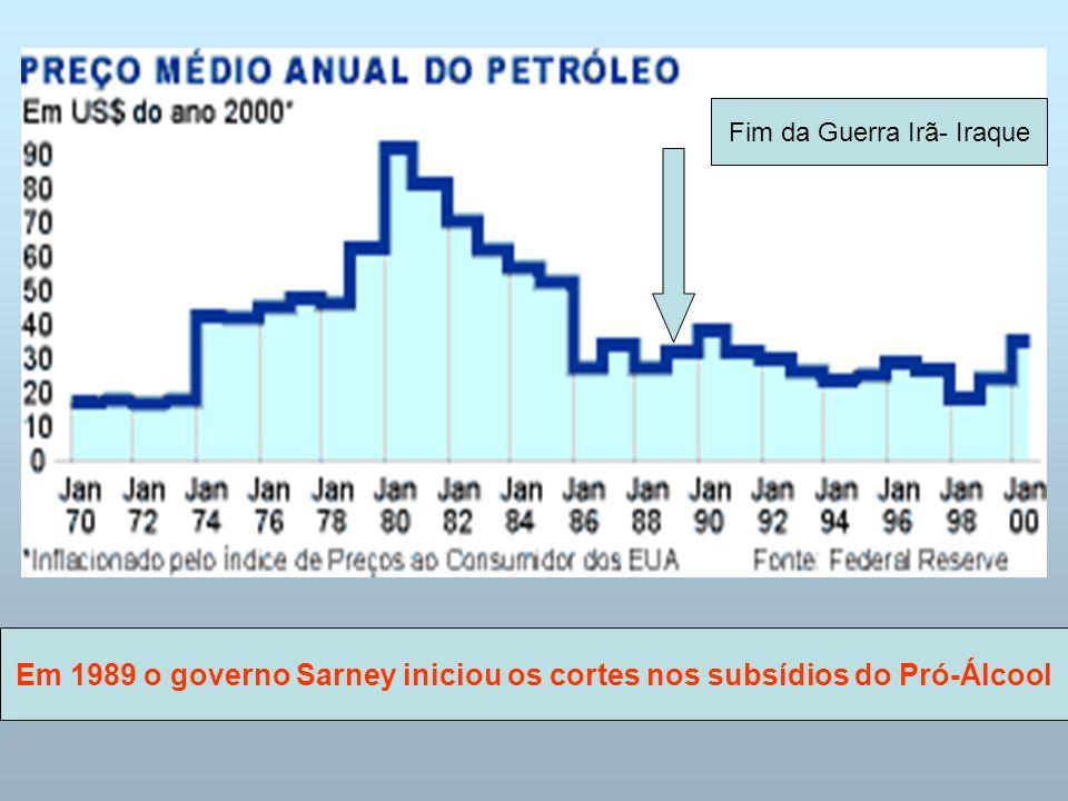 Em 1989 o governo Sarney iniciou os cortes nos subsídios do Pró-Álcool