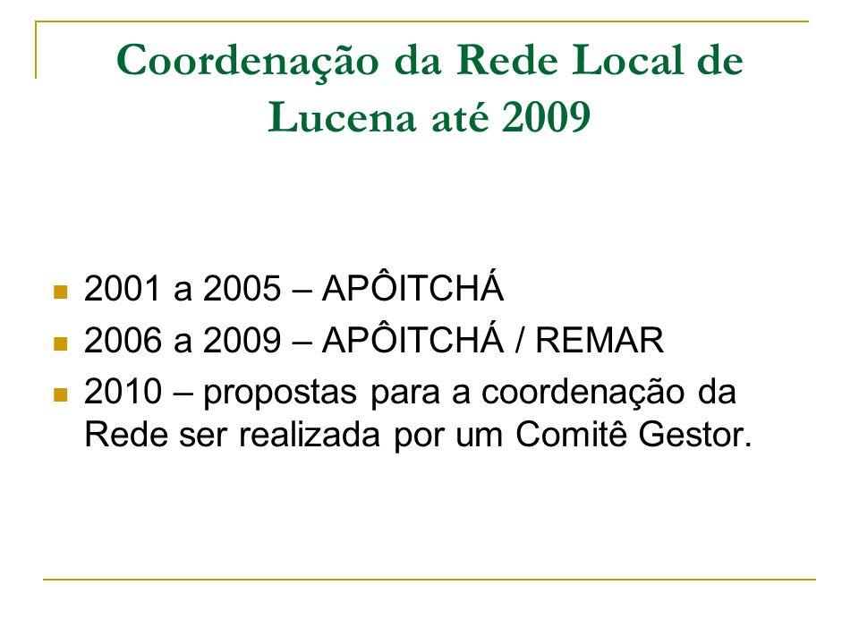 Coordenação da Rede Local de Lucena até 2009