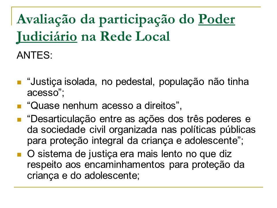 Avaliação da participação do Poder Judiciário na Rede Local