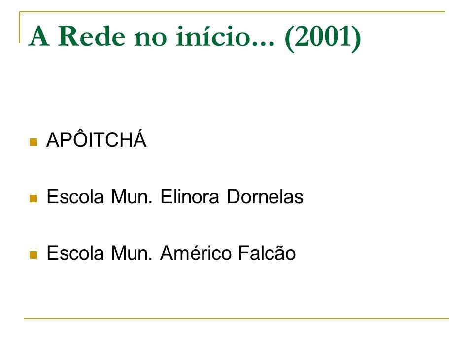A Rede no início... (2001) APÔITCHÁ Escola Mun. Elinora Dornelas