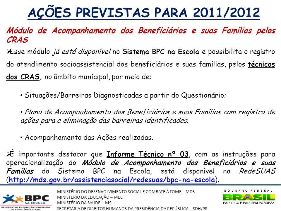 AÇÕES PREVISTAS PARA 2011/2012 Módulo de Acompanhamento dos Beneficiários e suas Famílias pelos CRAS.